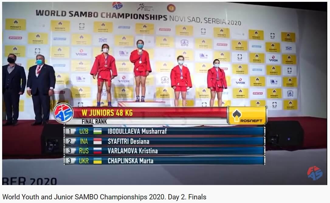 WORLD SAMBO CHAMPIONSHIP 2020 di Novi Sad, Serbia